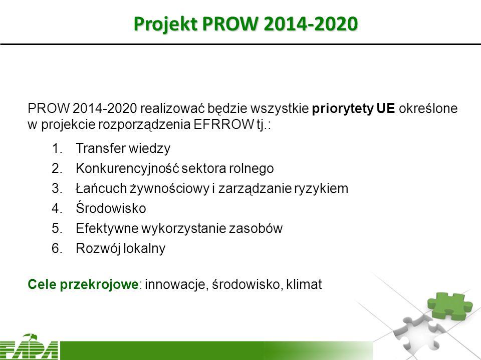 Projekt PROW 2014-2020 PROW 2014-2020 realizować będzie wszystkie priorytety UE określone w projekcie rozporządzenia EFRROW tj.: 1.Transfer wiedzy 2.Konkurencyjność sektora rolnego 3.Łańcuch żywnościowy i zarządzanie ryzykiem 4.Środowisko 5.Efektywne wykorzystanie zasobów 6.Rozwój lokalny Cele przekrojowe: innowacje, środowisko, klimat