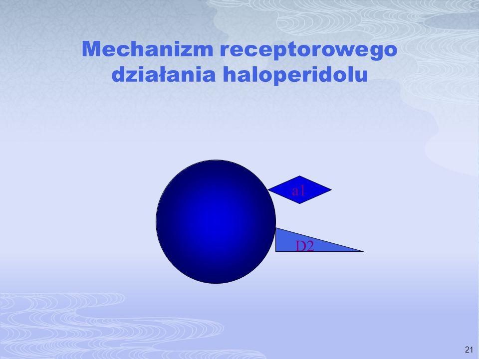 21 Mechanizm receptorowego działania haloperidolu D2 a1