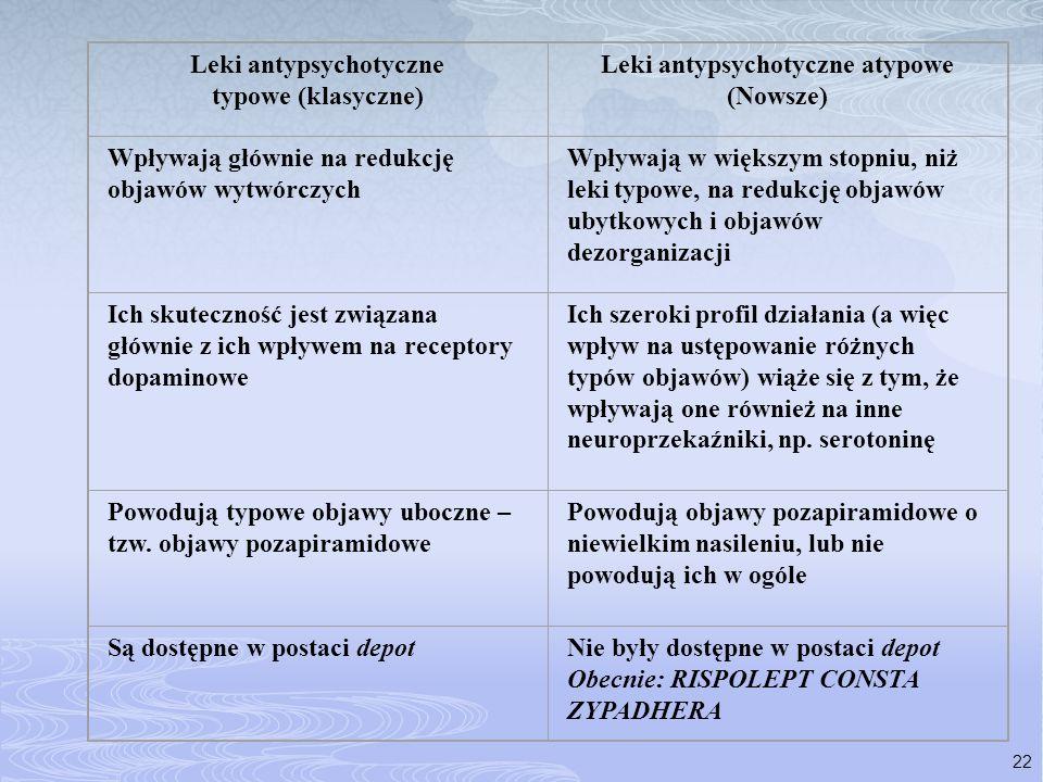 22 Leki antypsychotyczne typowe (klasyczne) Leki antypsychotyczne atypowe (Nowsze) Wpływają głównie na redukcję objawów wytwórczych Wpływają w większy