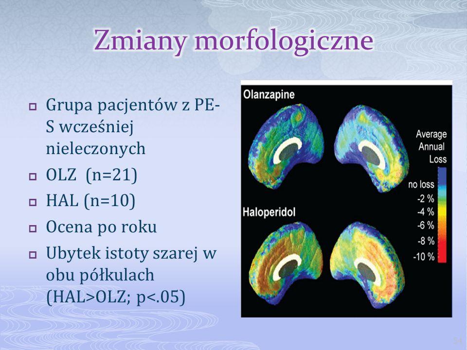  Grupa pacjentów z PE- S wcześniej nieleczonych  OLZ (n=21)  HAL (n=10)  Ocena po roku  Ubytek istoty szarej w obu półkulach (HAL>OLZ; p<.05) 54