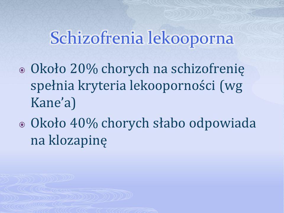  Około 20% chorych na schizofrenię spełnia kryteria lekooporności (wg Kane'a)  Około 40% chorych słabo odpowiada na klozapinę