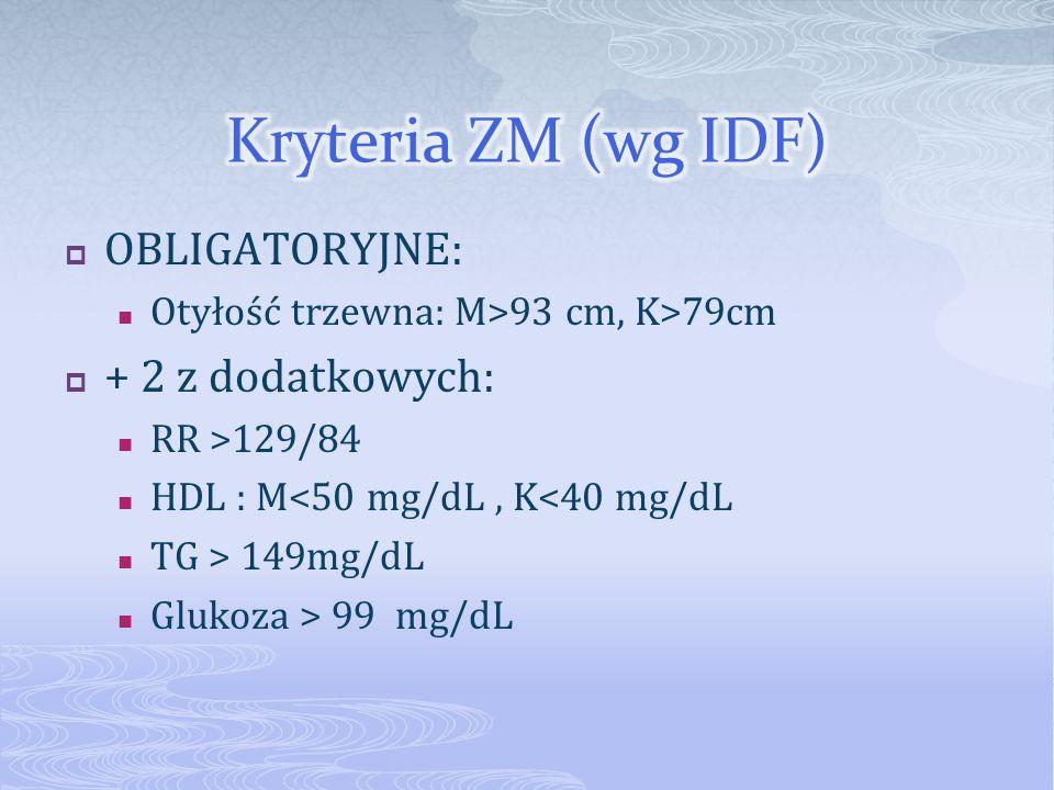  OBLIGATORYJNE: Otyłość trzewna: M>93 cm, K>79cm  + 2 z dodatkowych: RR >129/84 HDL : M<50 mg/dL, K<40 mg/dL TG > 149mg/dL Glukoza > 99 mg/dL