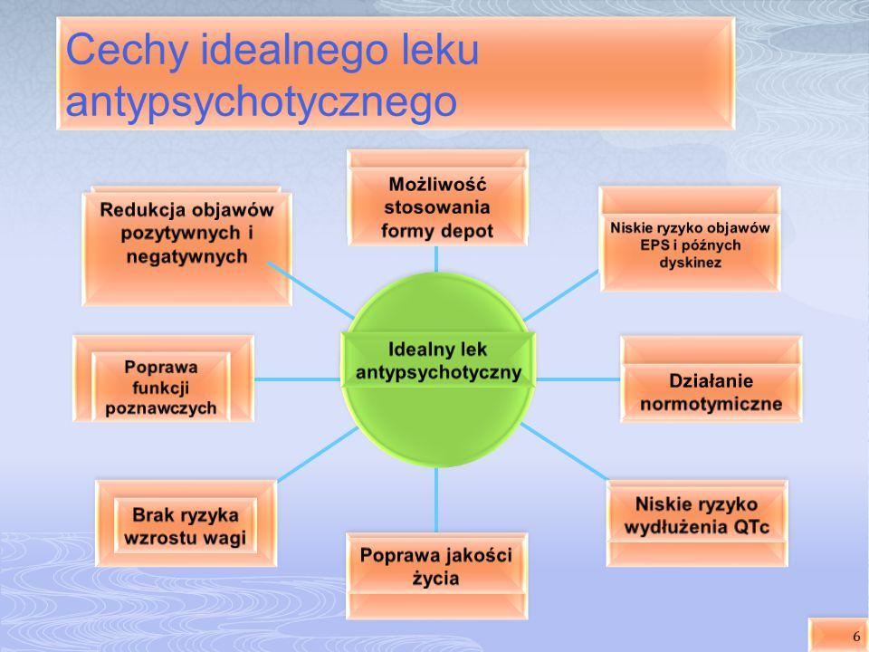 97 Objawy uboczne po lekach o możliwym działaniu normotymicznym [Schatzberg-2001; Taylor i Patton-2002] LIT  wagi, drżenia, objawy ze strony układu pokarmowego,  funkcji tarczycy, dysfunkcje poznawcze LIT  wagi, drżenia, objawy ze strony układu pokarmowego,  funkcji tarczycy, dysfunkcje poznawcze WALPROINIANY  wagi, zaburzenia wątrobowe WALPROINIANY  wagi, zaburzenia wątrobowe KARBAMAZEPINA  WBC, RBC; zmiany skórne, nudności KARBAMAZEPINA  WBC, RBC; zmiany skórne, nudności KLOZAPINA  wagi, AIHG, sedacja, agranulocytoza, ślinotok KLOZAPINA  wagi, AIHG, sedacja, agranulocytoza, ślinotok OLANZAPINA  wagi, AIHG, sedacja OLANZAPINA  wagi, AIHG, sedacja