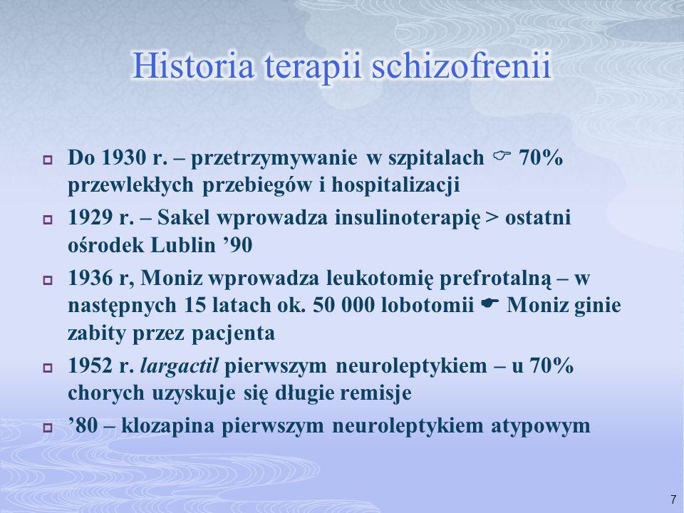  Do 1930 r. – przetrzymywanie w szpitalach  70% przewlekłych przebiegów i hospitalizacji  1929 r. – Sakel wprowadza insulinoterapię > ostatni ośrod