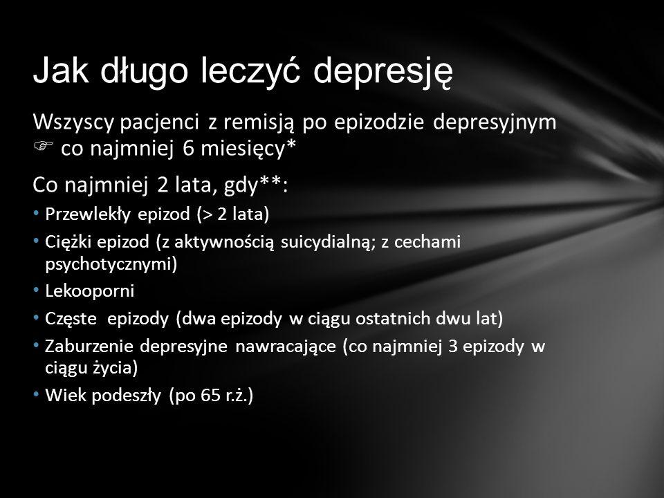 Wszyscy pacjenci z remisją po epizodzie depresyjnym  co najmniej 6 miesięcy* Co najmniej 2 lata, gdy**: Przewlekły epizod (> 2 lata) Ciężki epizod (z