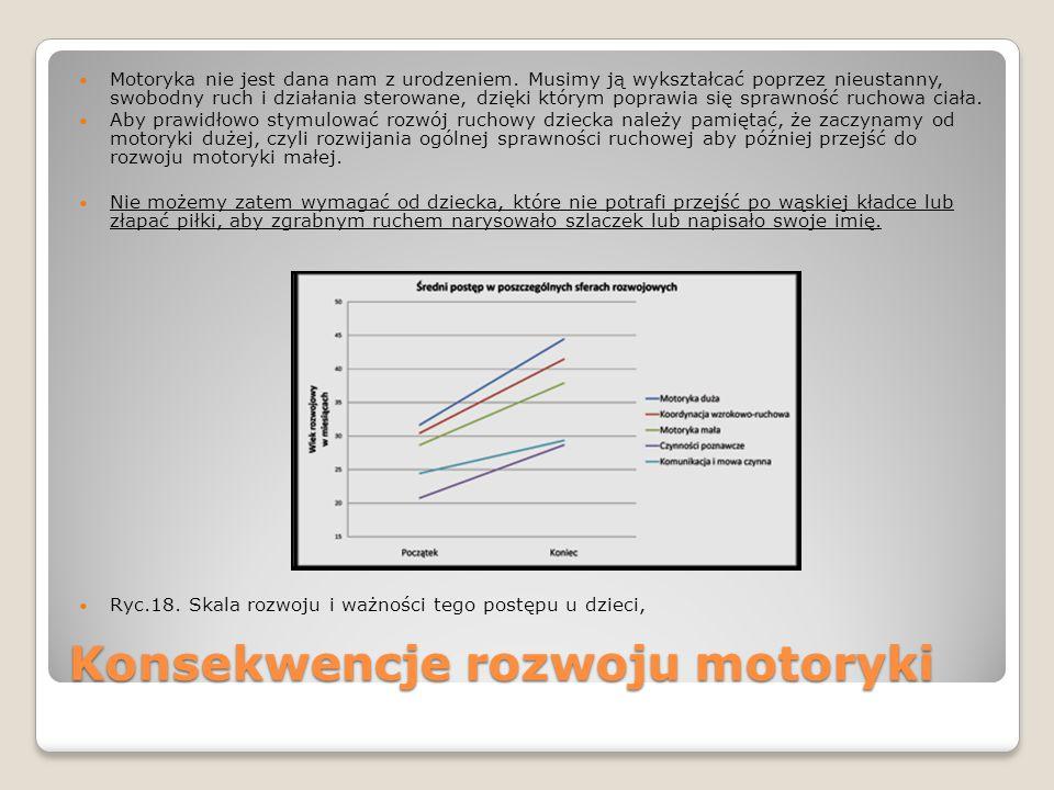 Konsekwencje rozwoju motoryki Motoryka nie jest dana nam z urodzeniem.
