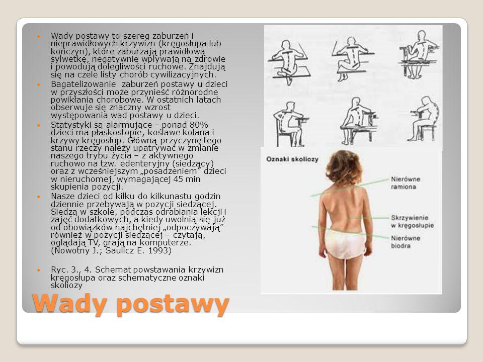 Wpływ zaburzeń w ciele na jego funkcjonowanie Wady postawy mogą powodować zaburzenia w budowie i czynnościach wielu narządów i układów organizmu człowieka.
