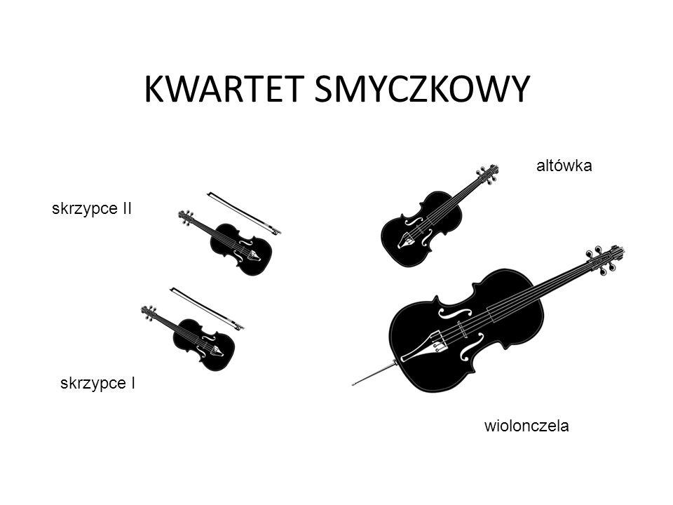 KWARTET SMYCZKOWY skrzypce II skrzypce I wiolonczela altówka