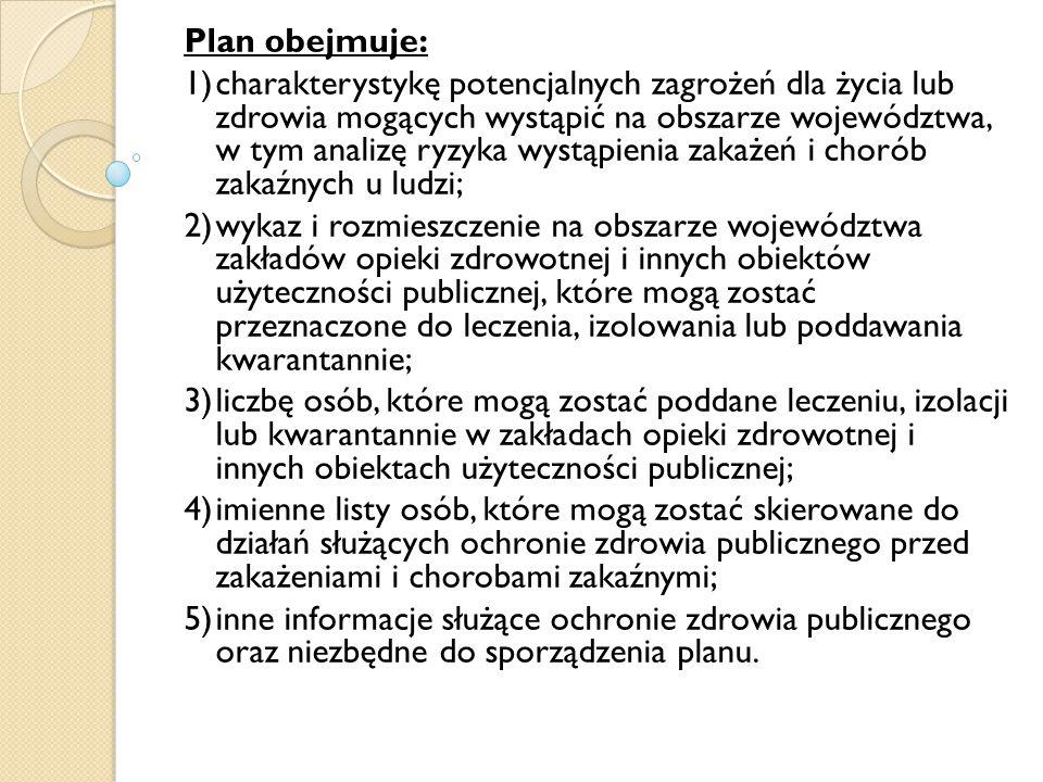 Plan obejmuje: 1)charakterystykę potencjalnych zagrożeń dla życia lub zdrowia mogących wystąpić na obszarze województwa, w tym analizę ryzyka wystąpie