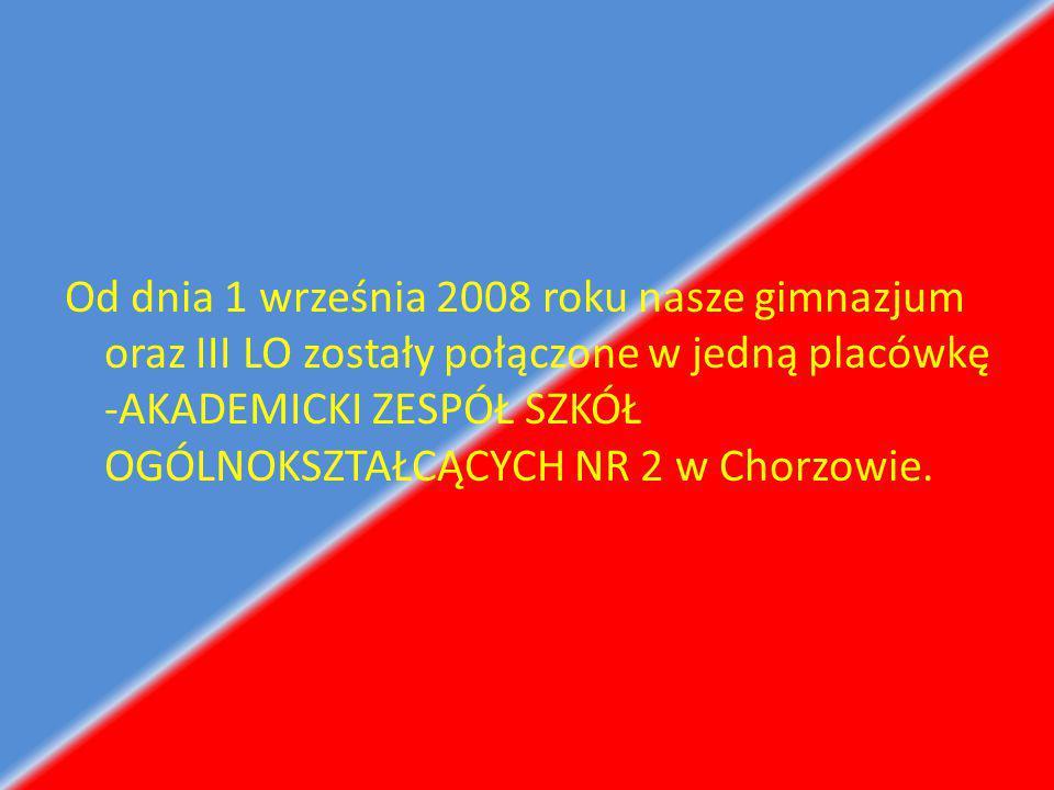 Na terenie gminy Wielkie Hajduki w latach 1898- 1901.