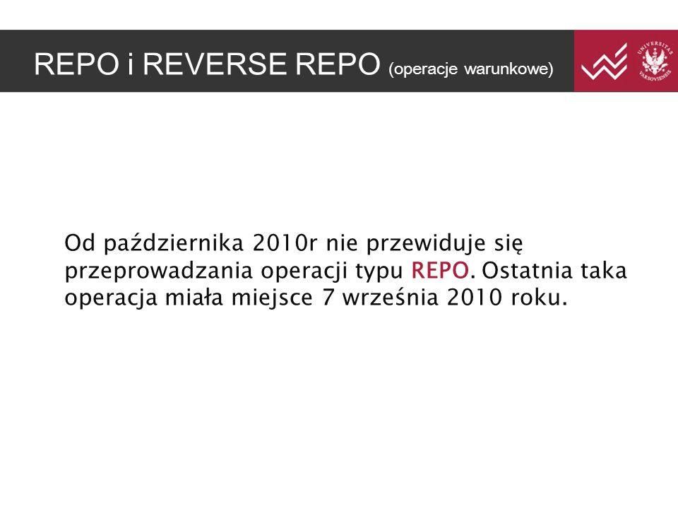REPO i REVERSE REPO (operacje warunkowe) Od października 2010r nie przewiduje się przeprowadzania operacji typu REPO. Ostatnia taka operacja miała mie