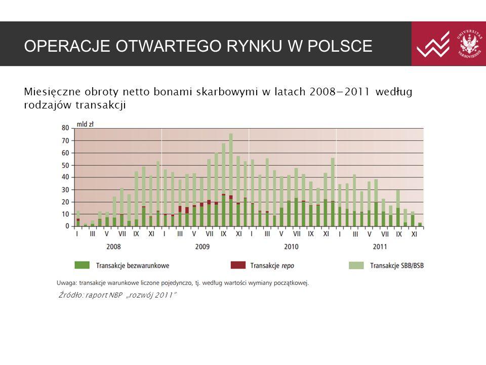 """OPERACJE OTWARTEGO RYNKU W POLSCE Źródło: raport NBP """"rozwój 2011 Miesięczne obroty netto bonami skarbowymi w latach 2008−2011 według rodzajów transakcji"""