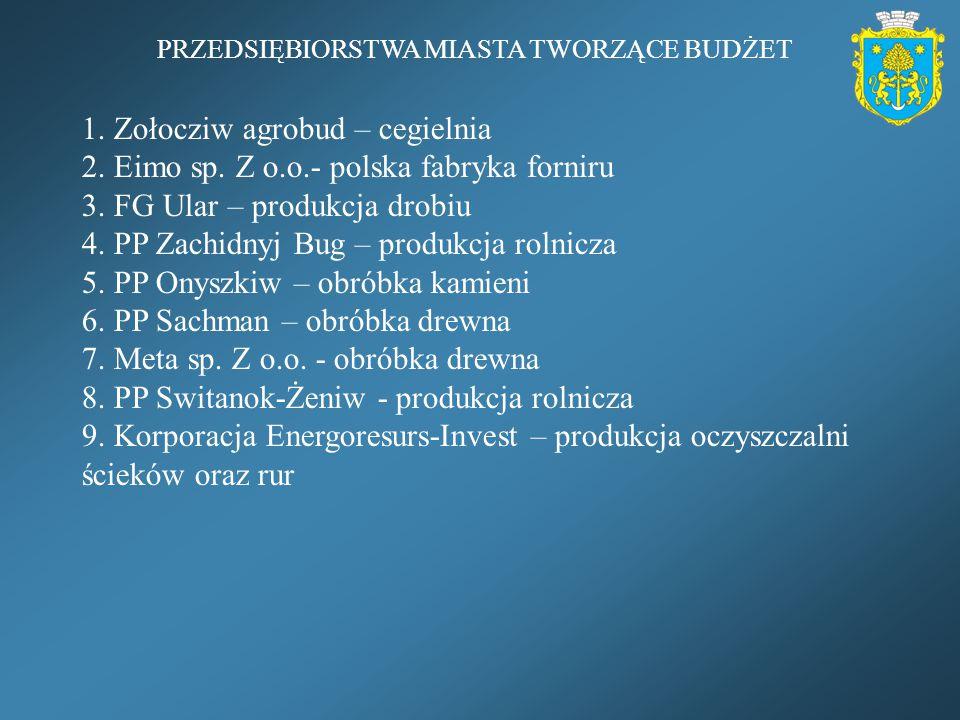 PRZEDSIĘBIORSTWA MIASTA TWORZĄCE BUDŻET 1. Zołocziw agrobud – cegielnia 2. Eimo sp. Z o.o.- polska fabryka forniru 3. FG Ular – produkcja drobiu 4. PP