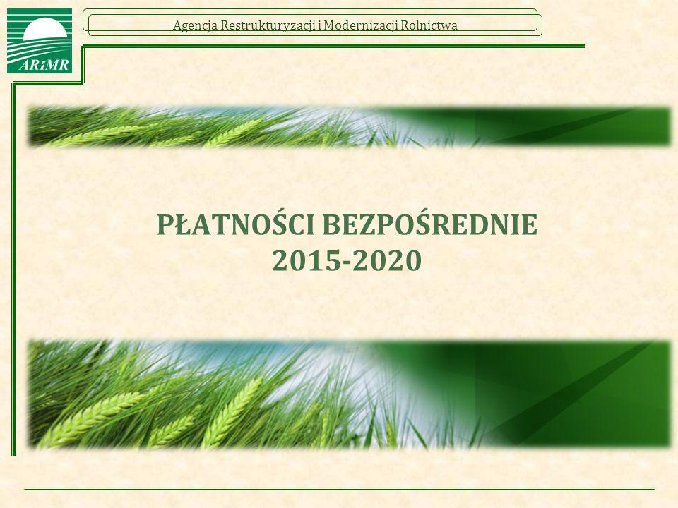 Agencja Restrukturyzacji i Modernizacji Rolnictwa PŁATNOŚCI BEZPOŚREDNIE 2015-2020
