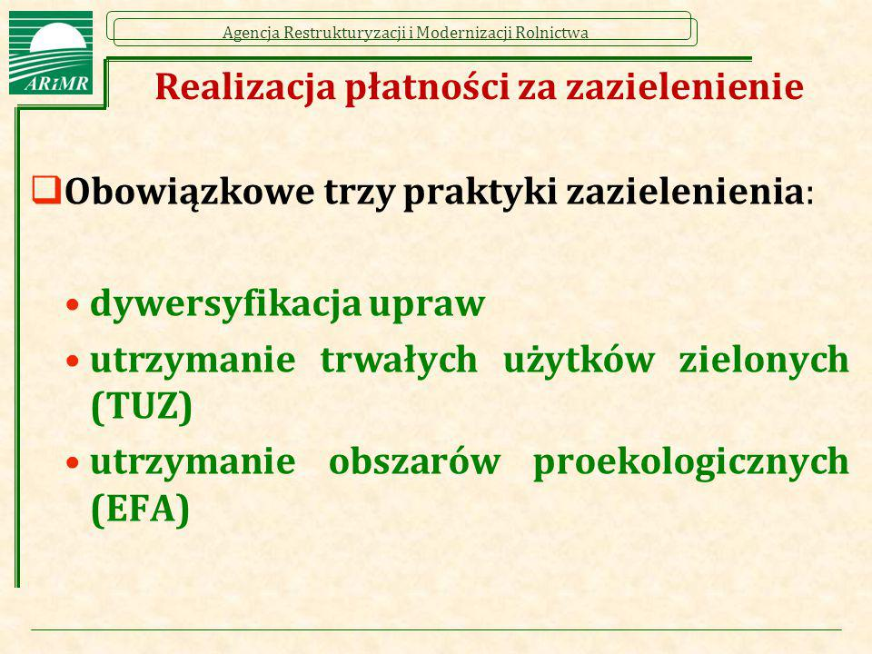 Agencja Restrukturyzacji i Modernizacji Rolnictwa Realizacja płatności za zazielenienie  Obowiązkowe trzy praktyki zazielenienia: dywersyfikacja upra