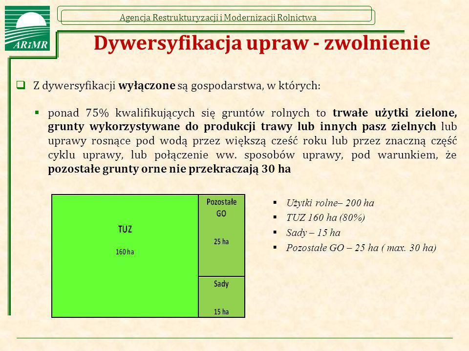 Agencja Restrukturyzacji i Modernizacji Rolnictwa Dywersyfikacja upraw - zwolnienie  Z dywersyfikacji wyłączone są gospodarstwa, w których:  ponad 7