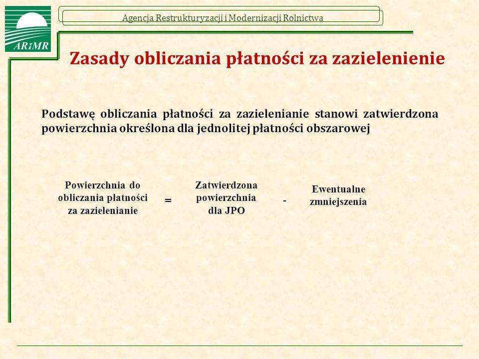 Agencja Restrukturyzacji i Modernizacji Rolnictwa Zasady obliczania płatności za zazielenienie Podstawę obliczania płatności za zazielenianie stanowi
