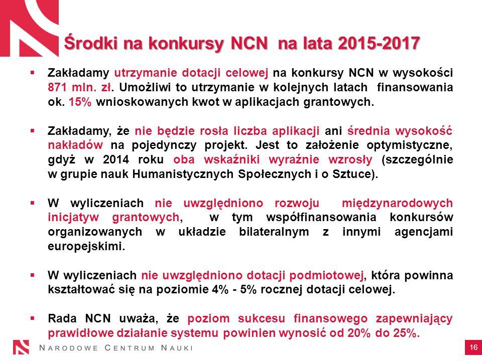 16 Środki na konkursy NCN na lata 2015-2017  Zakładamy utrzymanie dotacji celowej na konkursy NCN w wysokości 871 mln.