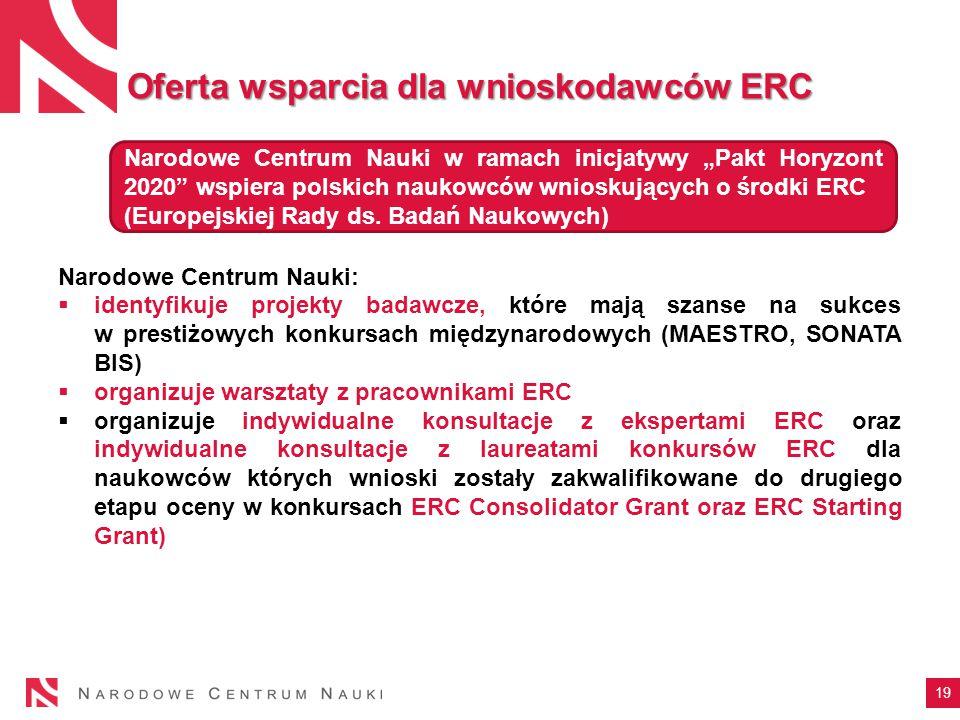 """Oferta wsparcia dla wnioskodawców ERC 19 Narodowe Centrum Nauki:  identyfikuje projekty badawcze, które mają szanse na sukces w prestiżowych konkursach międzynarodowych (MAESTRO, SONATA BIS)  organizuje warsztaty z pracownikami ERC  organizuje indywidualne konsultacje z ekspertami ERC oraz indywidualne konsultacje z laureatami konkursów ERC dla naukowców których wnioski zostały zakwalifikowane do drugiego etapu oceny w konkursach ERC Consolidator Grant oraz ERC Starting Grant) Narodowe Centrum Nauki w ramach inicjatywy """"Pakt Horyzont 2020 wspiera polskich naukowców wnioskujących o środki ERC (Europejskiej Rady ds."""