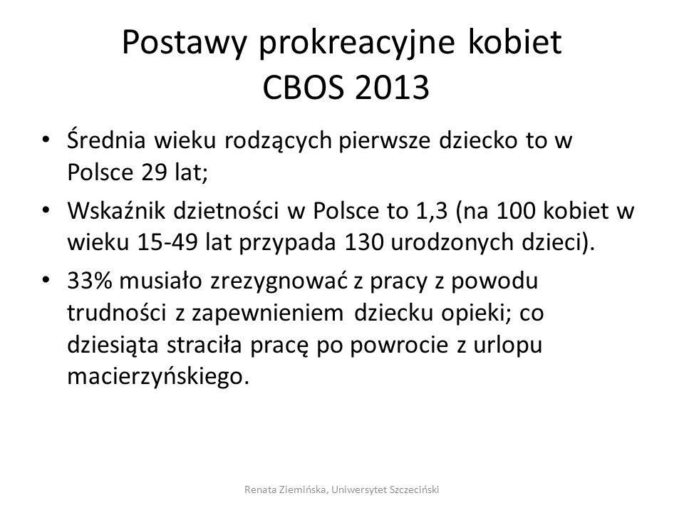 Postawy prokreacyjne kobiet CBOS 2013 Średnia wieku rodzących pierwsze dziecko to w Polsce 29 lat; Wskaźnik dzietności w Polsce to 1,3 (na 100 kobiet