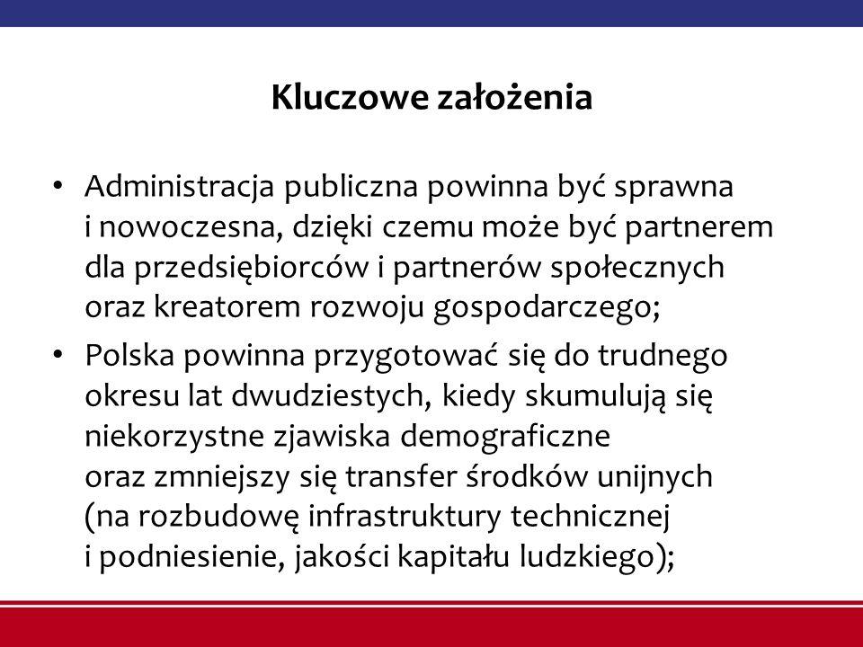 Kluczowe założenia Administracja publiczna powinna być sprawna i nowoczesna, dzięki czemu może być partnerem dla przedsiębiorców i partnerów społecznych oraz kreatorem rozwoju gospodarczego; Polska powinna przygotować się do trudnego okresu lat dwudziestych, kiedy skumulują się niekorzystne zjawiska demograficzne oraz zmniejszy się transfer środków unijnych (na rozbudowę infrastruktury technicznej i podniesienie, jakości kapitału ludzkiego);