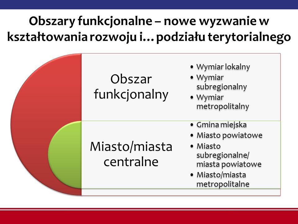 Obszary funkcjonalne – nowe wyzwanie w kształtowania rozwoju i…podziału terytorialnego Obszar funkcjonalny Miasto/miasta centralne Wymiar lokalny Wymi