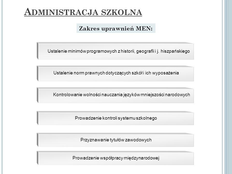 A DMINISTRACJA SZKOLNA Zakres uprawnień MEN: Ustalenie minimów programowych z historii, geografii i j. hiszpańskiego Ustalenie norm prawnych dotyczący