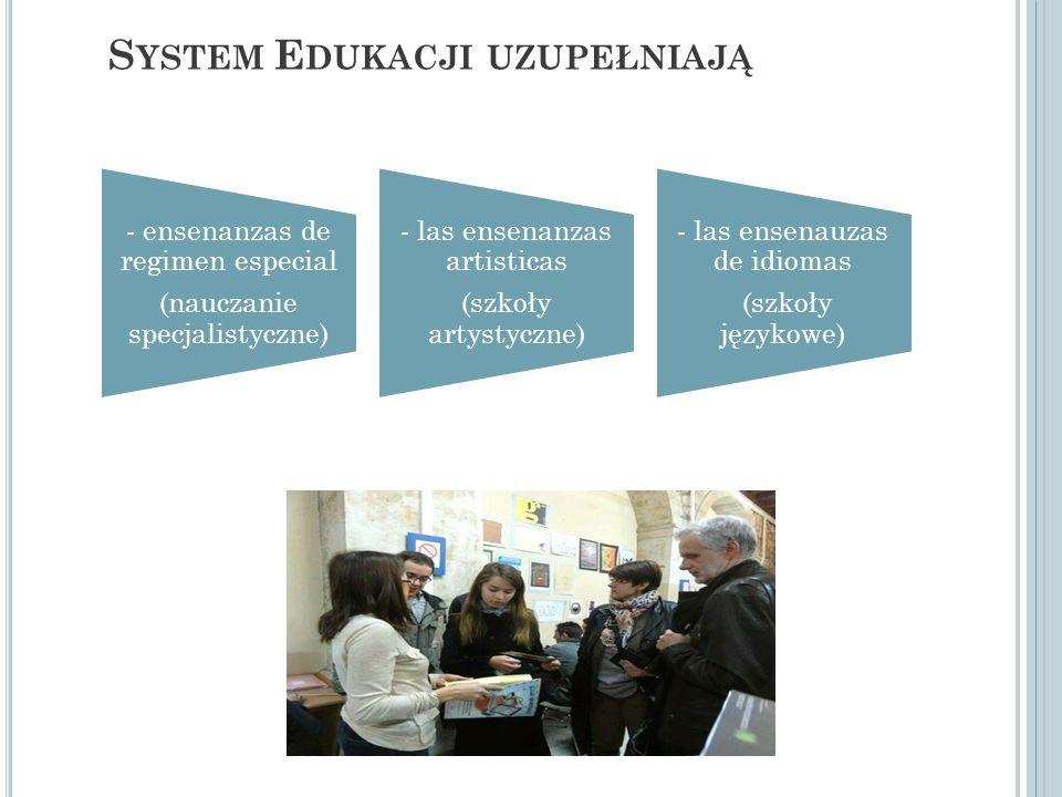 """O RGANIZACJA SYSTEMU KSZTAŁCENIA przedszkole jest nieobowiązkowe obowiązek szkolny 6 – 16 lat – realizowany w dwustopniowej szkole podstawowej (EGB) cykl niższy i średni ( 6 – 11 lat - naucza jeden nauczyciel) cykl wyższy – 11 -14 lat po EGB 3-letnia nieobowiązkowa ogólnokształcąca szkoła (14 – 17 lat) – przygotowanie do studiów wyższych lub tytuł """"technik specjalista 2-letnie kształcenie zawodowe I stopnia – technik pomocniczy możliwość kontynuowania nauki na tytuł technika specjalisty możliwość rozpoczęcia nauki w kl."""