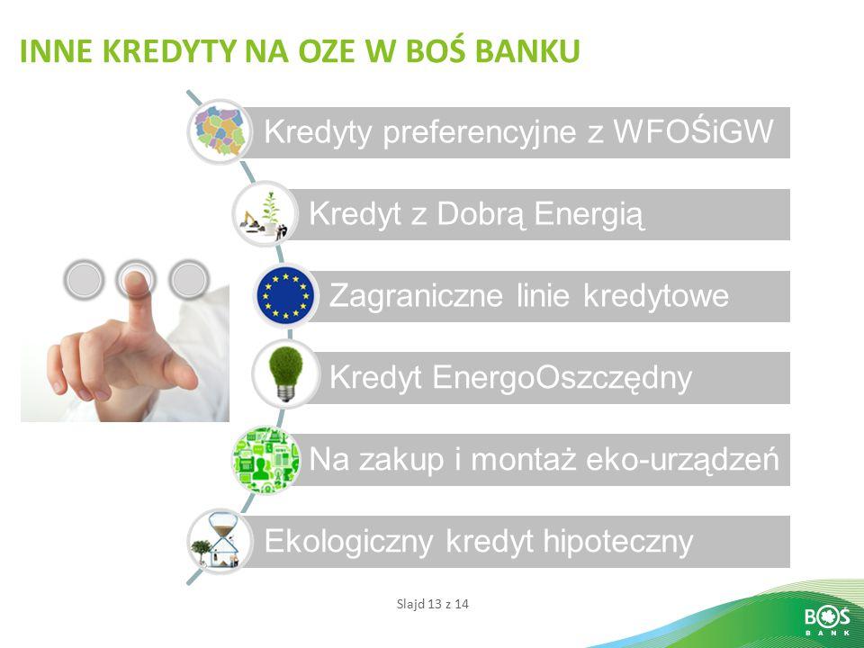 Slajd 13 z 14 INNE KREDYTY NA OZE W BOŚ BANKU Kredyty preferencyjne z WFOŚiGW Kredyt z Dobrą Energią Zagraniczne linie kredytowe Kredyt EnergoOszczędny Na zakup i montaż eko-urządzeń Ekologiczny kredyt hipoteczny