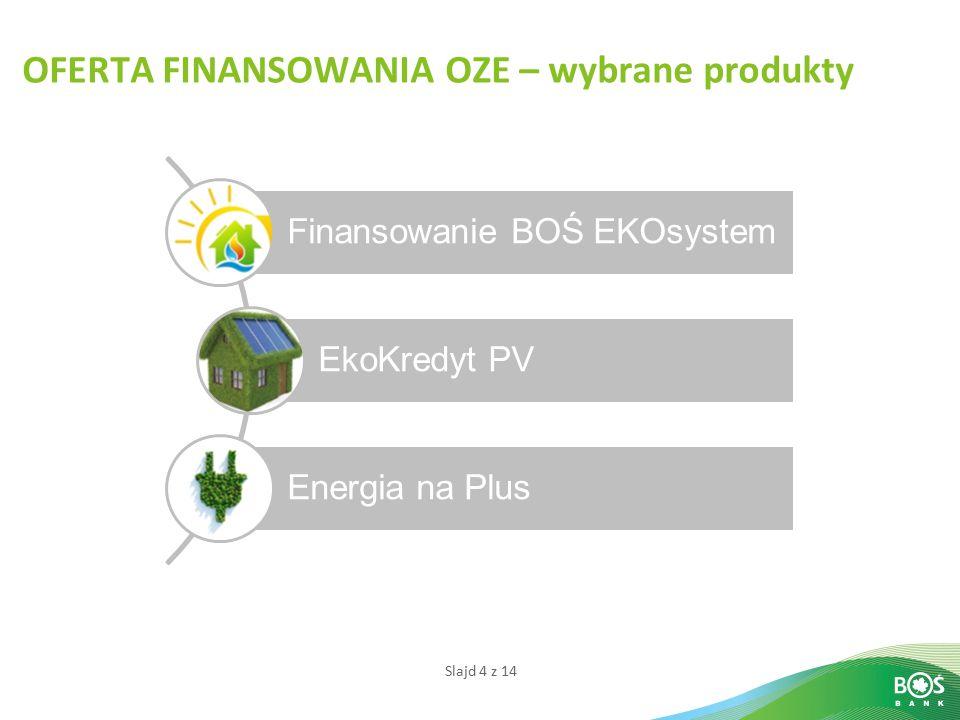 Slajd 4 z 14 OFERTA FINANSOWANIA OZE – wybrane produkty Finansowanie BOŚ EKOsystem EkoKredyt PV Energia na Plus
