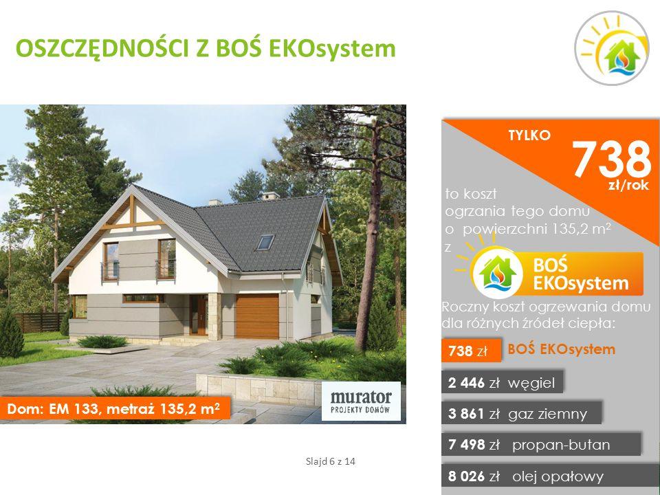 Slajd 6 z 14 738 TYLKO zł/rok to koszt ogrzania tego domu o powierzchni 135,2 m 2 z Roczny koszt ogrzewania domu dla różnych źródeł ciepła: 738 zł 2 4