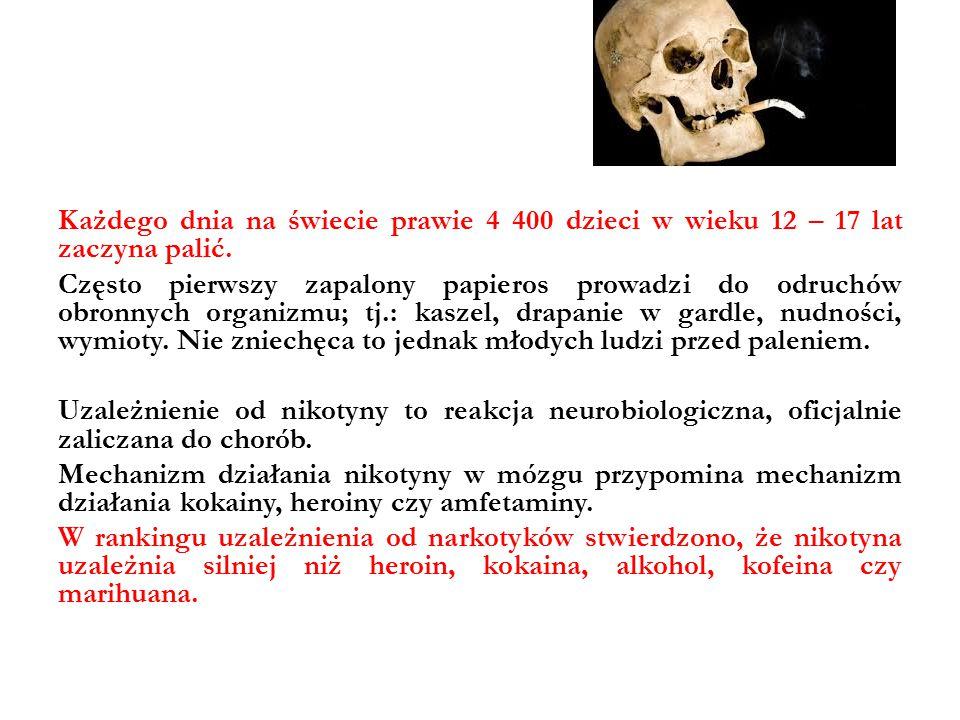 Następstwa palenia