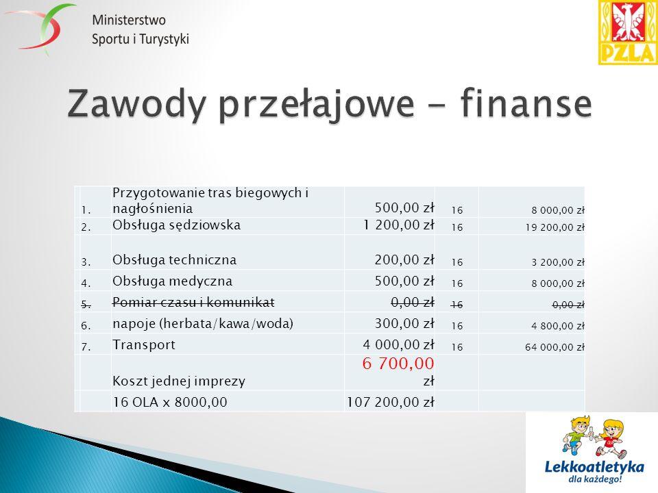 1. Przygotowanie tras biegowych i nagłośnienia500,00 zł 168 000,00 zł 2.