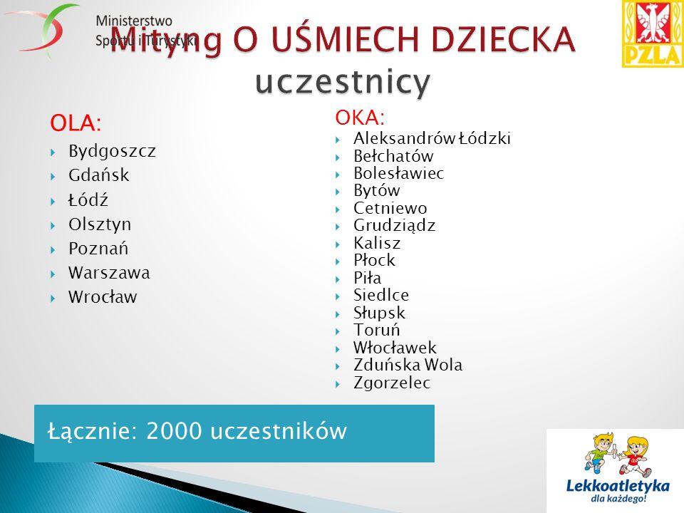 Łącznie: 2000 uczestników OLA:  Bydgoszcz  Gdańsk  Łódź  Olsztyn  Poznań  Warszawa  Wrocław OKA:  Aleksandrów Łódzki  Bełchatów  Bolesławiec
