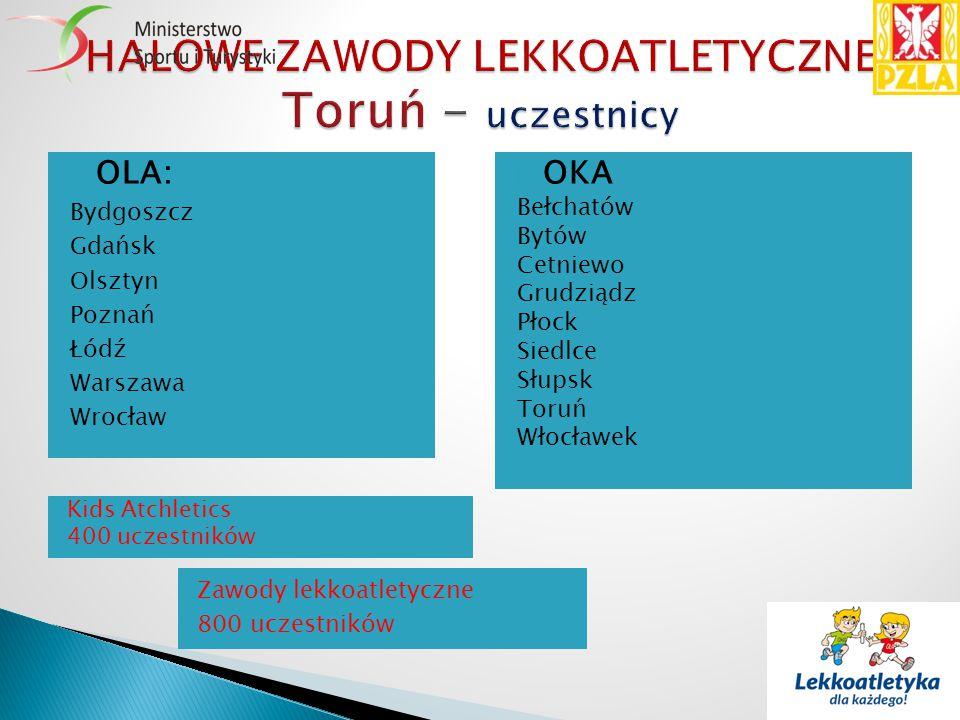 Kids Atchletics 400 uczestników Zawody lekkoatletyczne 800 uczestników  OLA: Bydgoszcz Gdańsk Olsztyn Poznań Łódź Warszawa Wrocław  OKA Bełchatów By