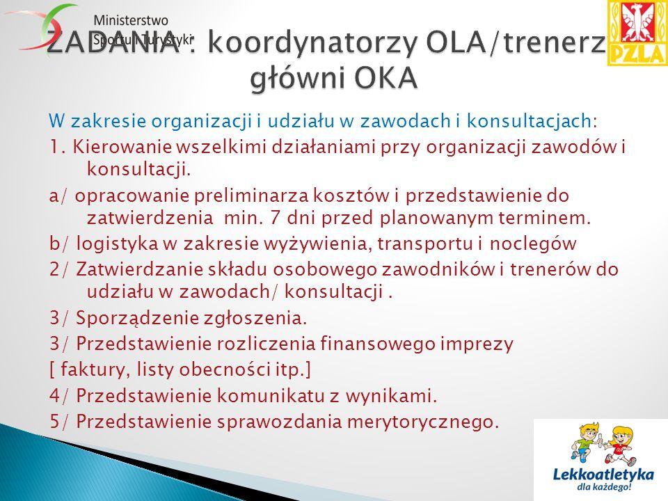 W zakresie organizacji i udziału w zawodach i konsultacjach: 1. Kierowanie wszelkimi działaniami przy organizacji zawodów i konsultacji. a/ opracowani