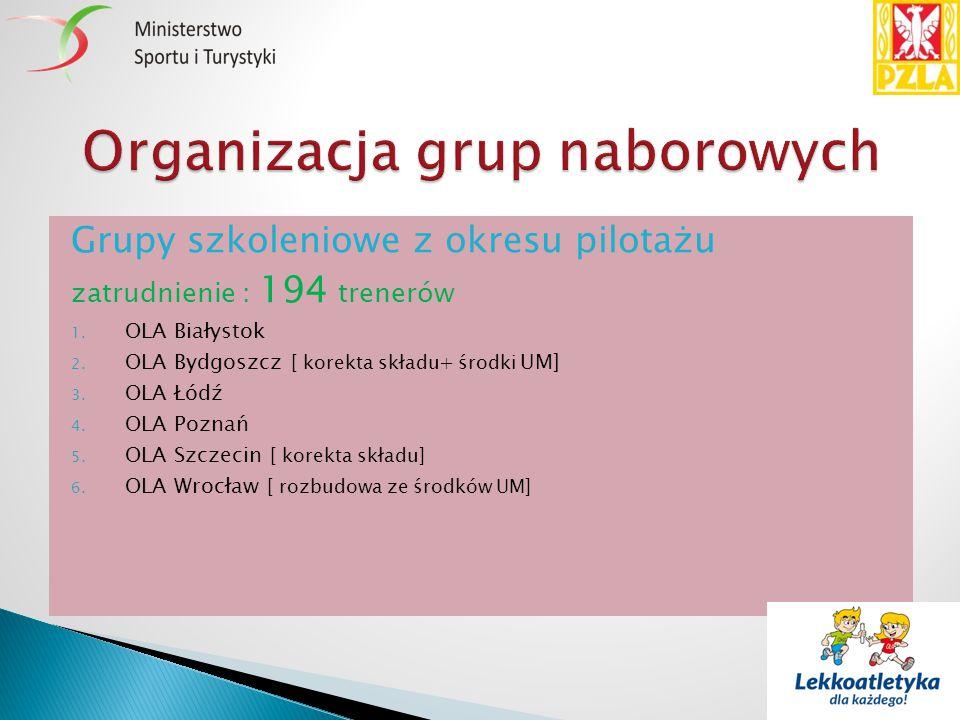 Grupy szkoleniowe z okresu pilotażu zatrudnienie : 194 trenerów 1. OLA Białystok 2. OLA Bydgoszcz [ korekta składu+ środki UM] 3. OLA Łódź 4. OLA Pozn