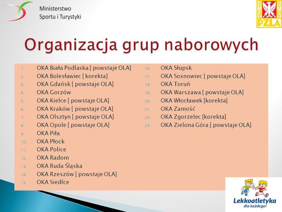 Łącznie 1500 uczestników OLA: Biała Podlaska Bydgoszcz Kielce Łódź Olsztyn Warszawa  OKA:  Aleksandrów Ł.