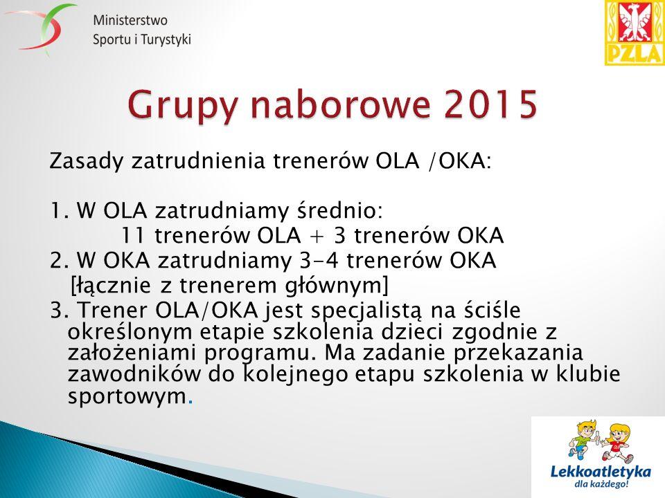Zasady zatrudnienia trenerów OLA /OKA: 1. W OLA zatrudniamy średnio: 11 trenerów OLA + 3 trenerów OKA 2. W OKA zatrudniamy 3-4 trenerów OKA [łącznie z