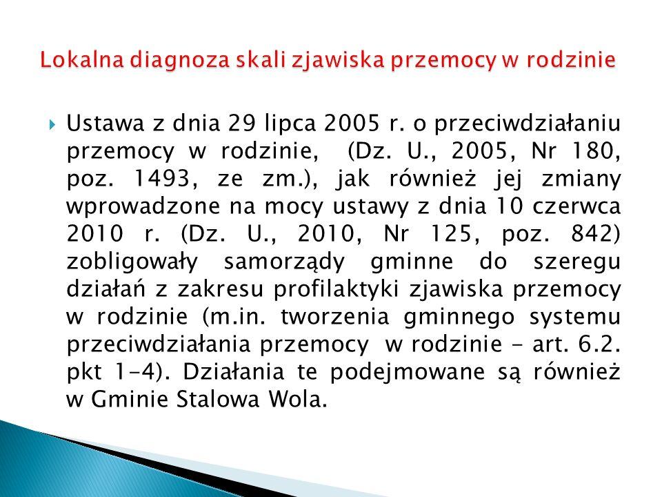  Z danych statystycznych udostępnionych przez SOWiIK (z zakresu pracy Ośrodka Wsparcia) wynika, że w okresie od 1 stycznia 2008 r.