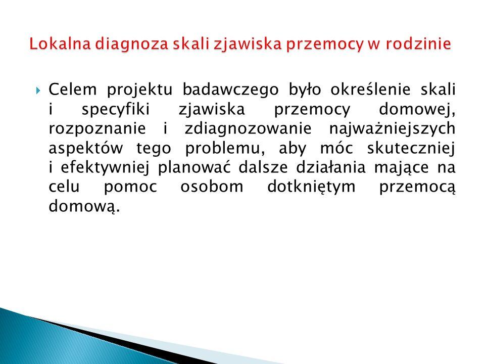  W analizowanym okresie, na sprawców przemocy domowej na terenie miasta Stalowa Wola sąd najczęściej nakładał obowiązek powstrzymywania się od nadużywania alkoholu (wobec ponad 60% sprawców) oraz powstrzymywania się od wszczynania awantur domowych (wobec ponad połowy nich).