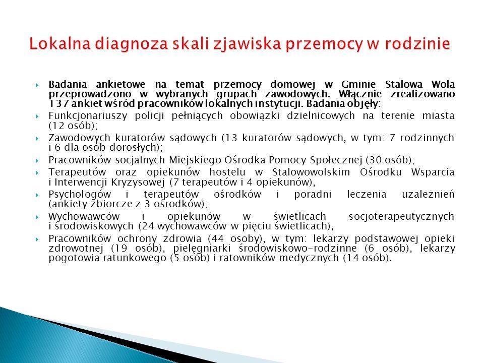  Z danych statystycznych udostępnionych przez Komendę Powiatową Policji w Stalowej Woli wynika, że w okresie od 1 stycznia 2008 r.