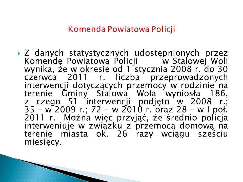  Badaniami ankietowymi objęto pracowników większości placówek medycznych na terenie Stalowej Woli.