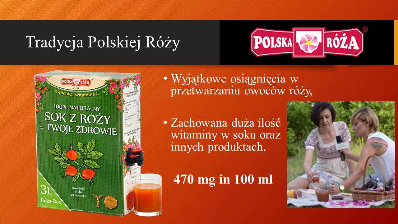 Tradycja Polskiej Róży Wyjątkowe osiągnięcia w przetwarzaniu owoców róży, Zachowana duża ilość witaminy w soku oraz innych produktach, 470 mg in 100 ml