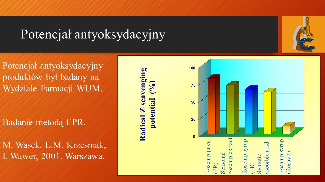 Potencjał antyoksydacyjny Rosehip juice (PR) Seasonal rosehip extract Rosehip syrup (PR) Syntetic ascorbic acid Rosahip syrup (Rosavit) Potencjał anty