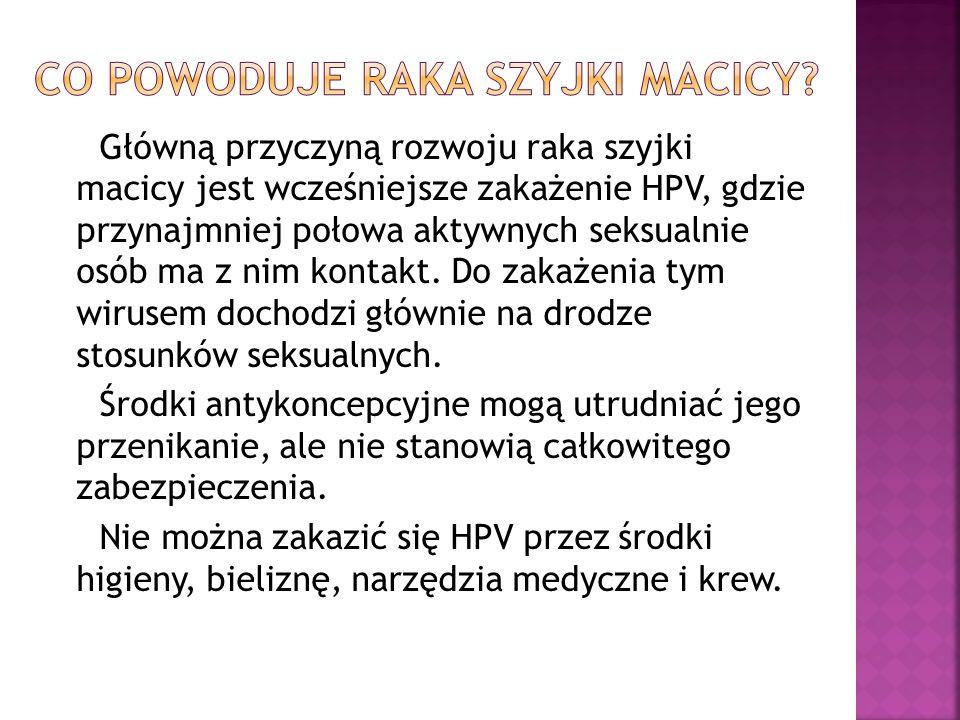  Zakażenie wirusem HPV. Liczni partnerzy seksualni.