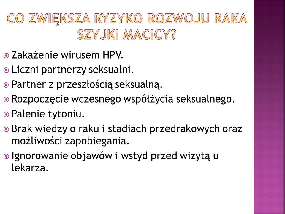  Zakażenie wirusem HPV.  Liczni partnerzy seksualni.  Partner z przeszłością seksualną.  Rozpoczęcie wczesnego współżycia seksualnego.  Palenie t