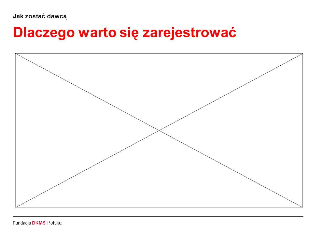 Fundacja DKMS Polska Jak zostać dawcą 5 kroków do zostania dawcą 1.