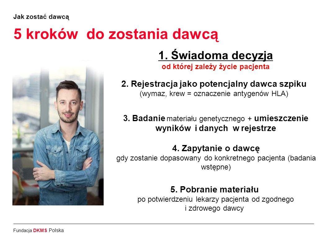 Fundacja DKMS Polska Jak zostać dawcą 5 kroków do zostania dawcą 1. Świadoma decyzja od której zależy życie pacjenta 2. Rejestracja jako potencjalny d