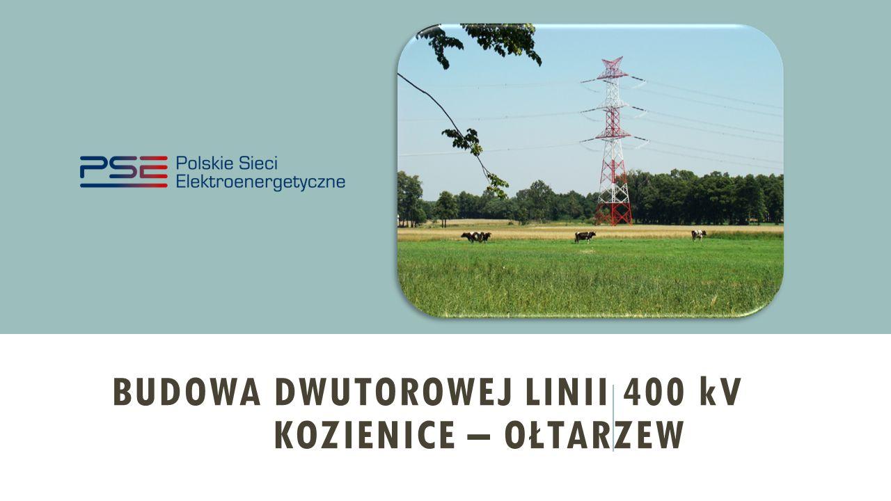 BUDOWA DWUTOROWEJ LINII 400 kV KOZIENICE – OŁTARZEW